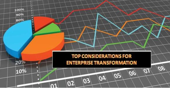 Enterprise Transformation in the ERP Landscape